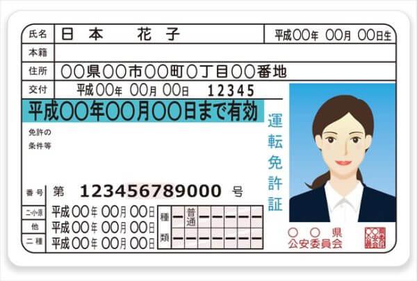 クレジット現金化の本人確認で必要になる書類